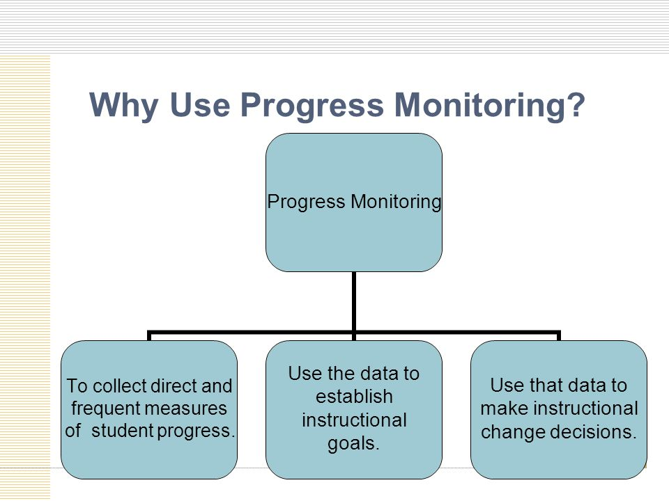 Why Use Progress Monitoring