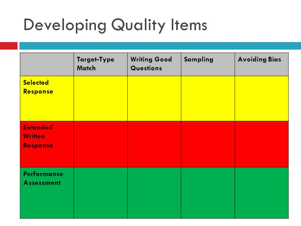 Developing Quality Items