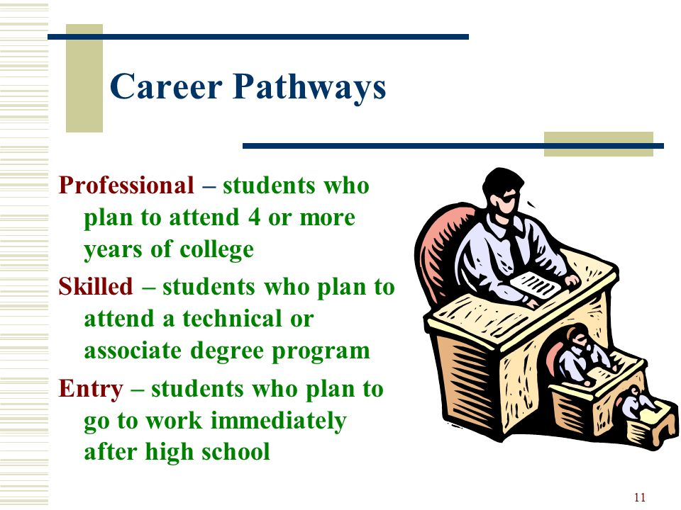 Career Pathways Professional – students who plan to attend 4 or more years of college.
