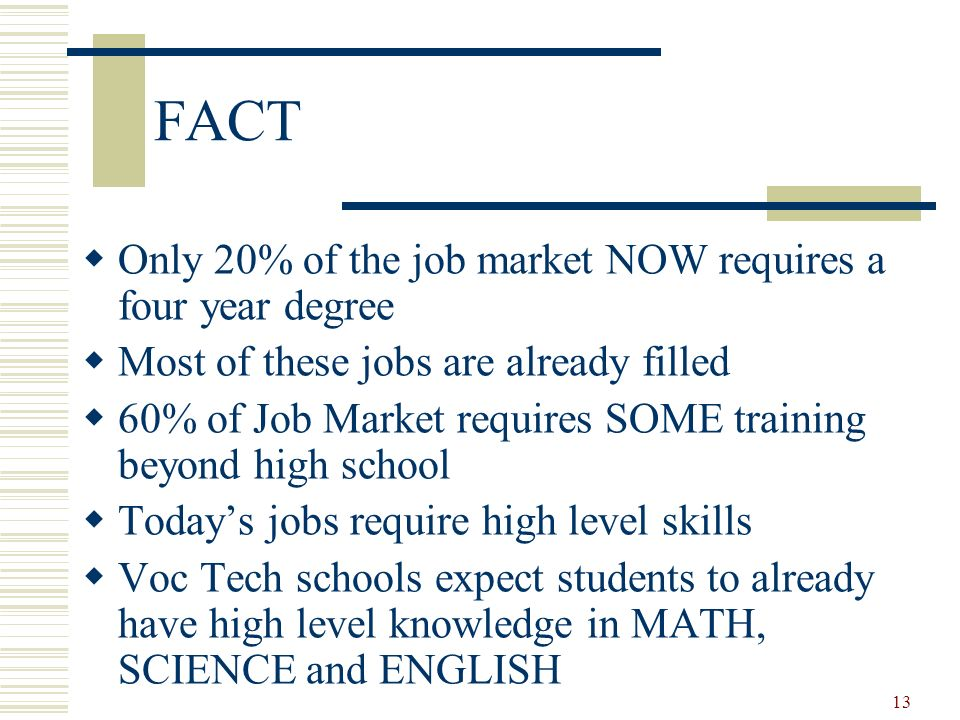 FACT Only 20% of the job market NOW requires a four year degree