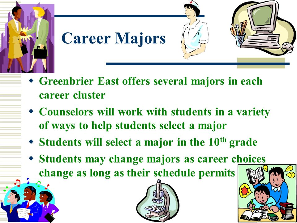 Career Majors Greenbrier East offers several majors in each career cluster.