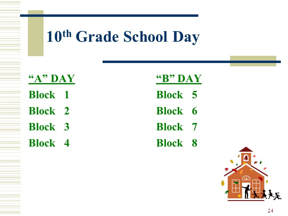 10th Grade School Day A DAY Block 1 Block 2 Block 3 Block 4 B DAY