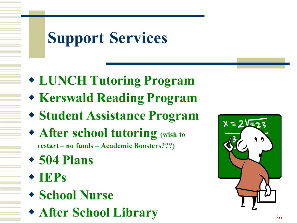 Support Services LUNCH Tutoring Program Kerswald Reading Program