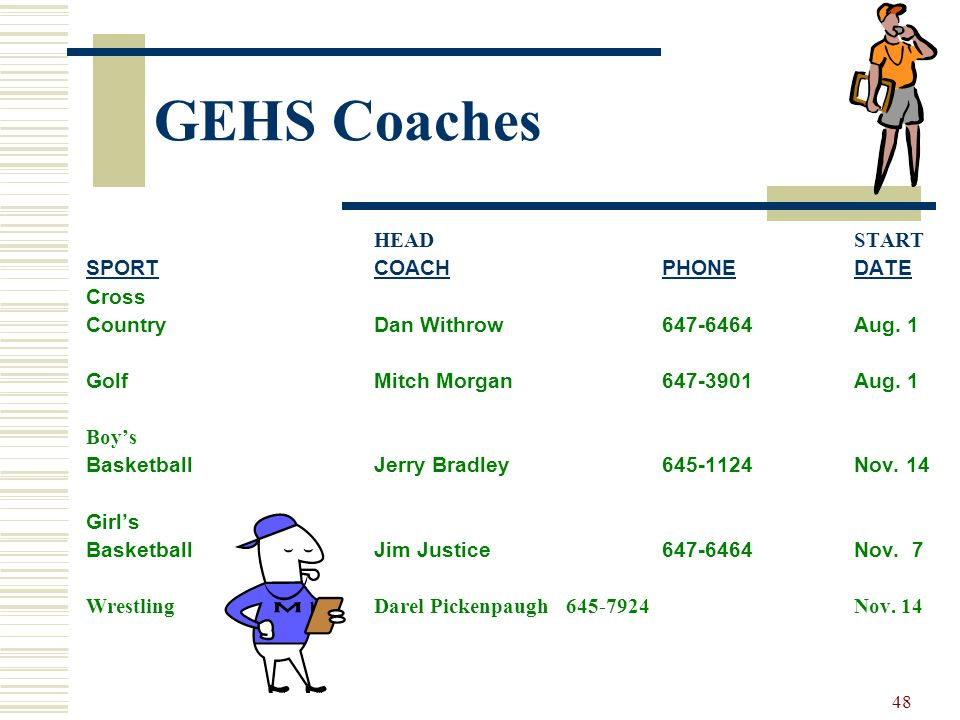 GEHS Coaches HEAD START SPORT COACH PHONE DATE Cross
