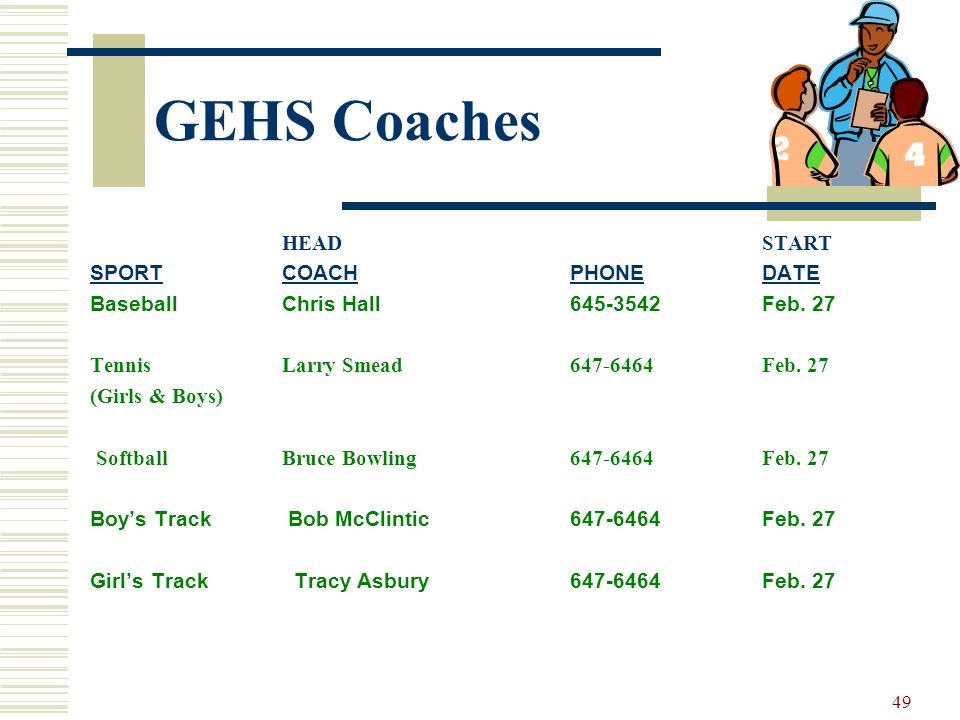 GEHS Coaches HEAD START SPORT COACH PHONE DATE