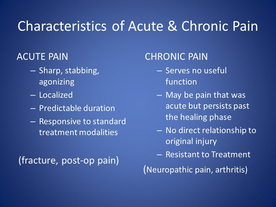 Characteristics of Acute & Chronic Pain