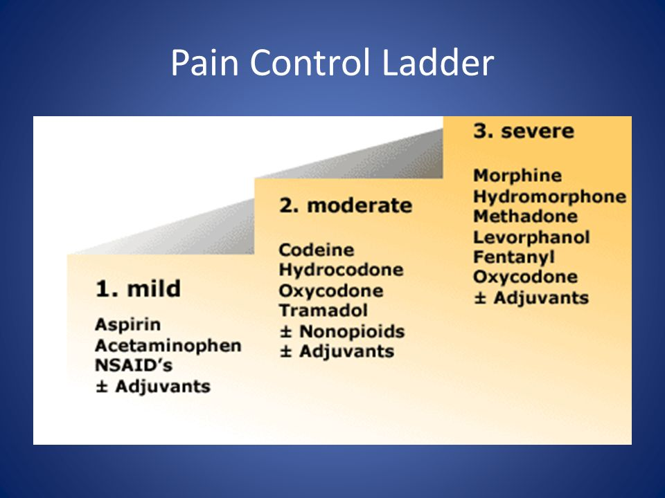 Pain Control Ladder
