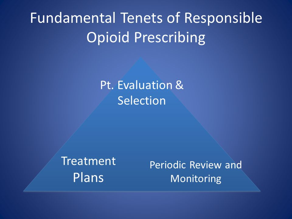 Fundamental Tenets of Responsible Opioid Prescribing