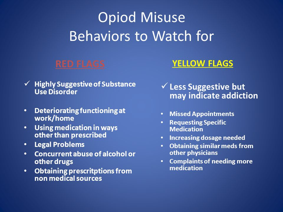 Opiod Misuse Behaviors to Watch for
