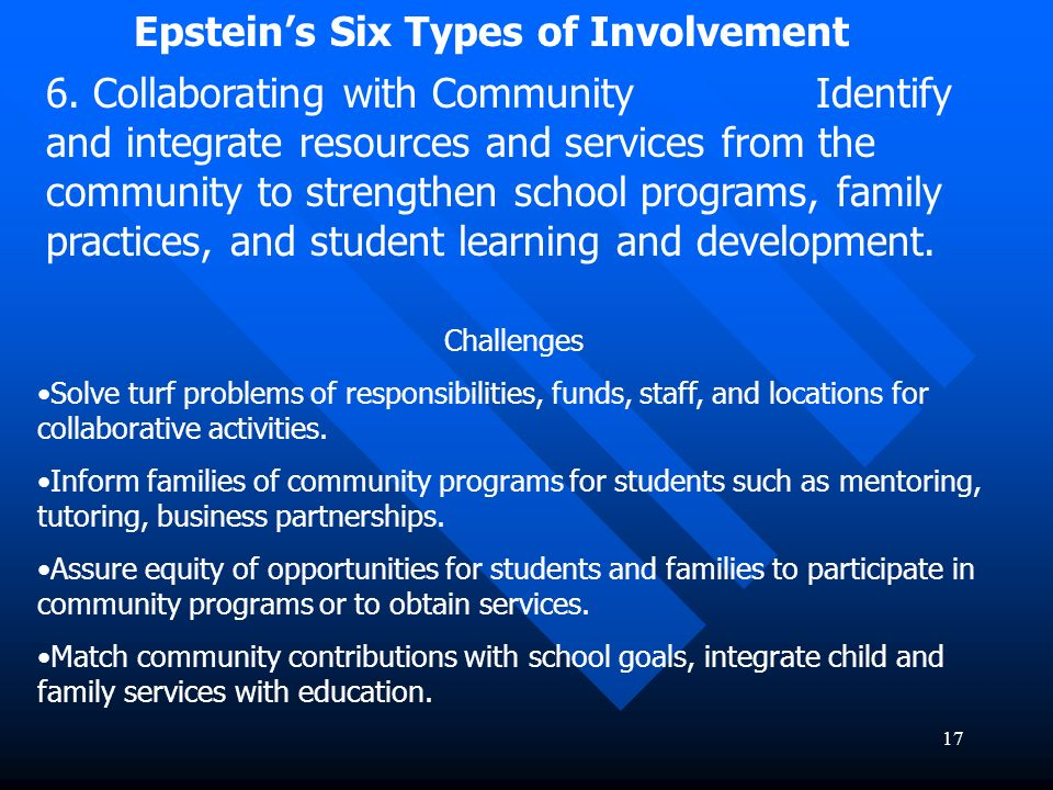 Epstein's Six Types of Involvement