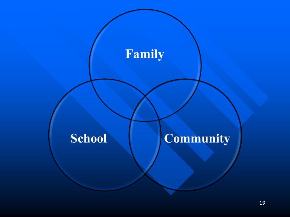 Family Community School