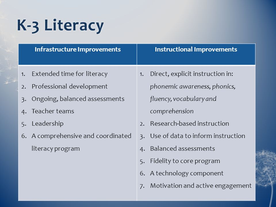 Infrastructure Improvements Instructional Improvements