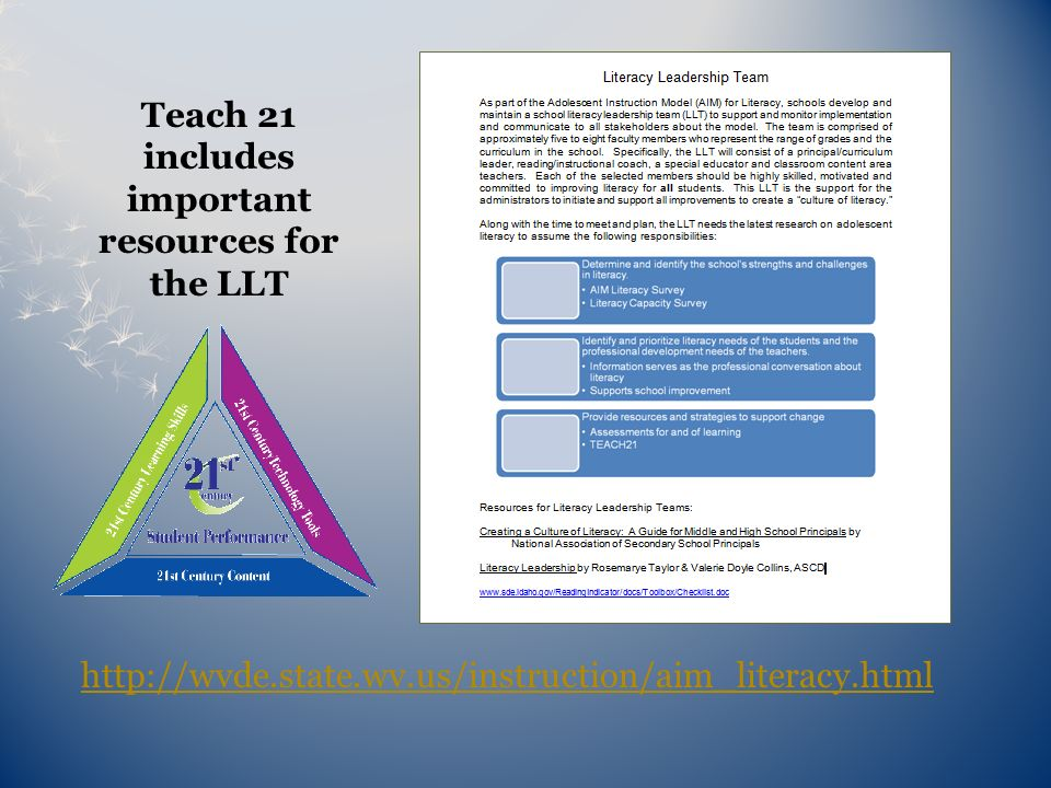 Teach 21 includes important resources for the LLT