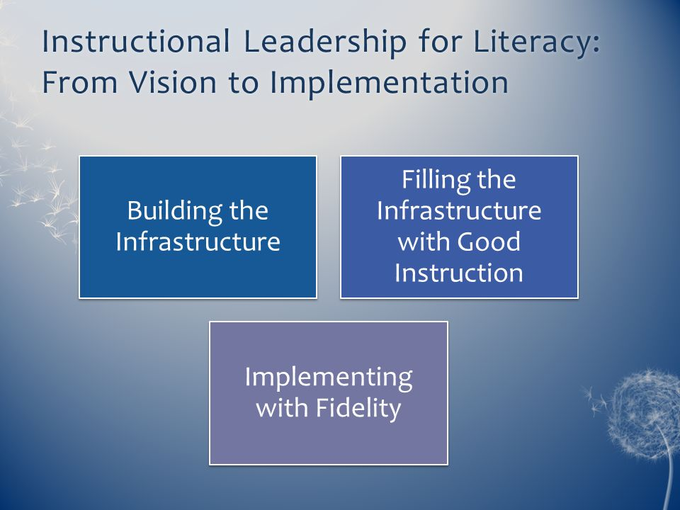 Instructional Leadership for Literacy: From Vision to Implementation