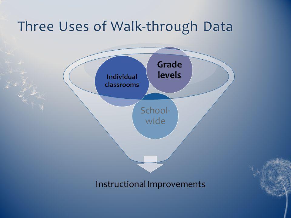 Three Uses of Walk-through Data