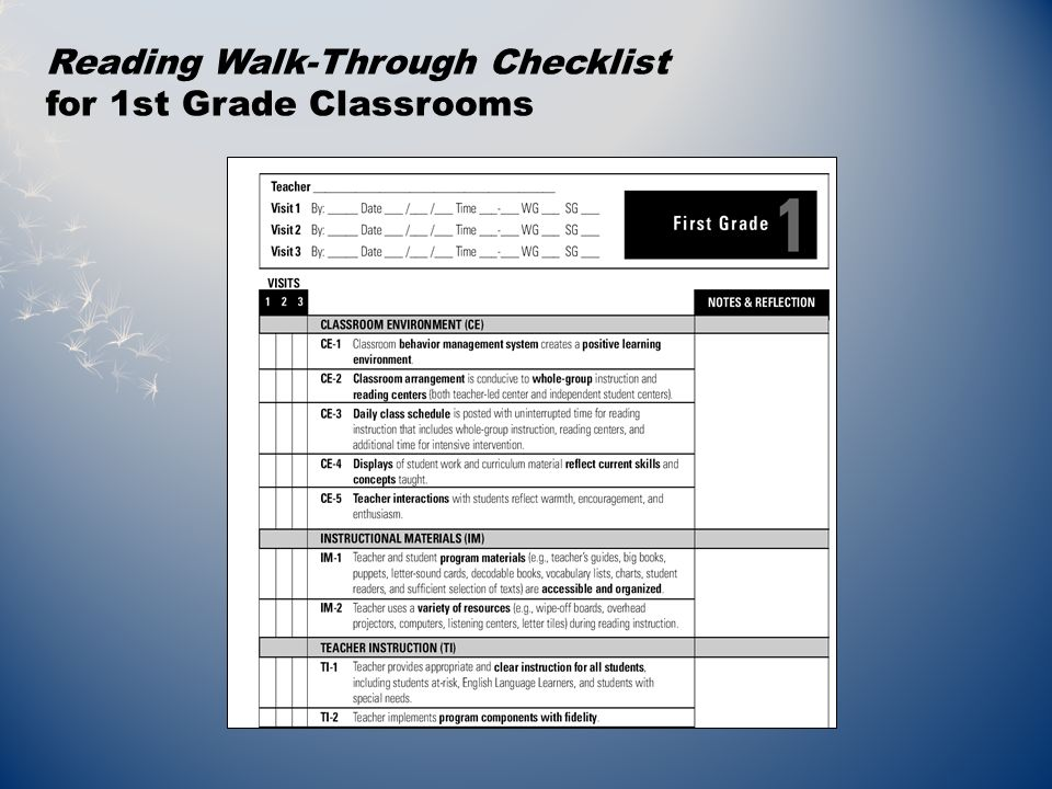 Reading Walk-Through Checklist for 1st Grade Classrooms