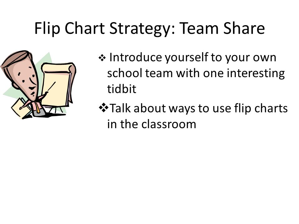 Flip Chart Strategy: Team Share