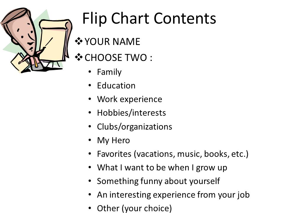 Flip Chart Contents YOUR NAME CHOOSE TWO : Family Education