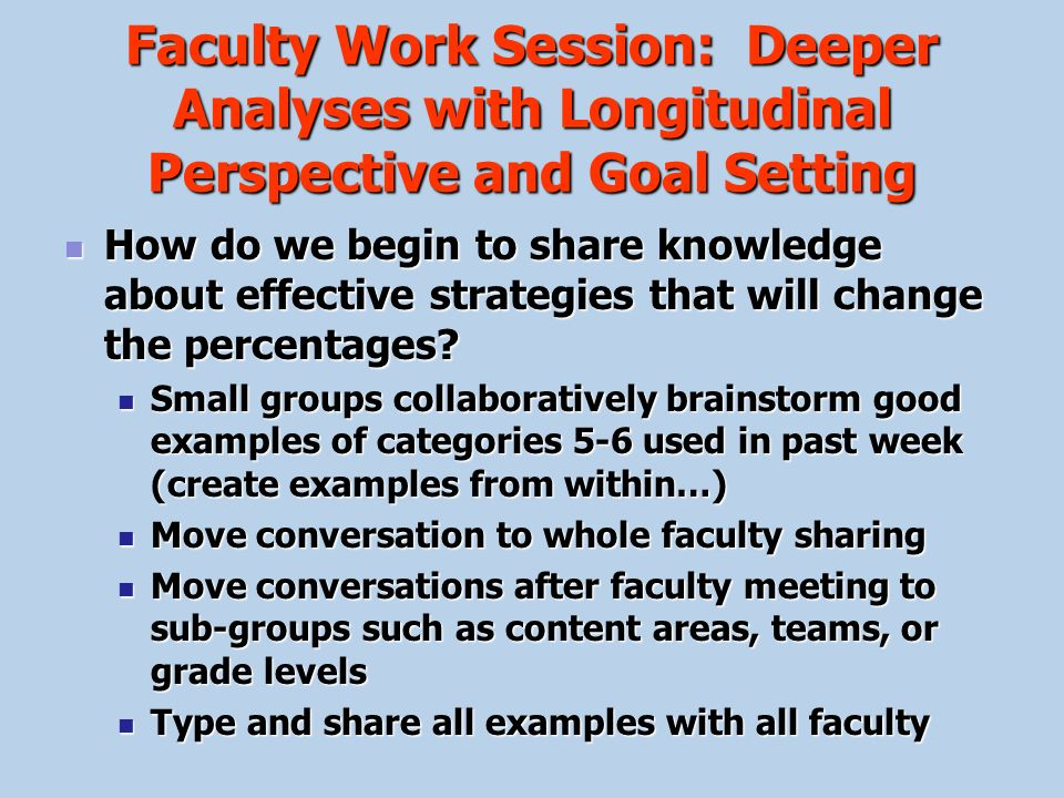 Faculty Work Session: Deeper Analyses with Longitudinal Perspective and Goal Setting