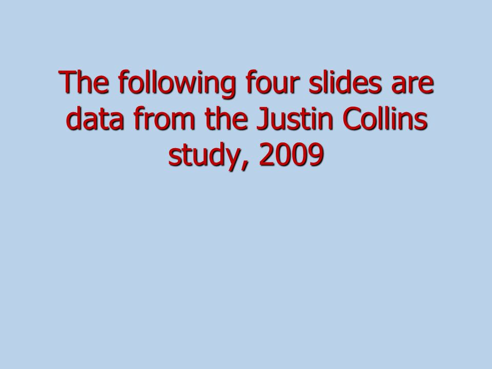 The following four slides are data from the Justin Collins study, 2009