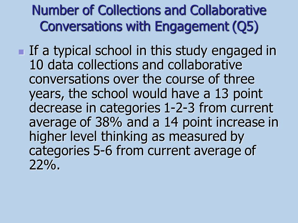 Number of Collections and Collaborative Conversations with Engagement (Q5)