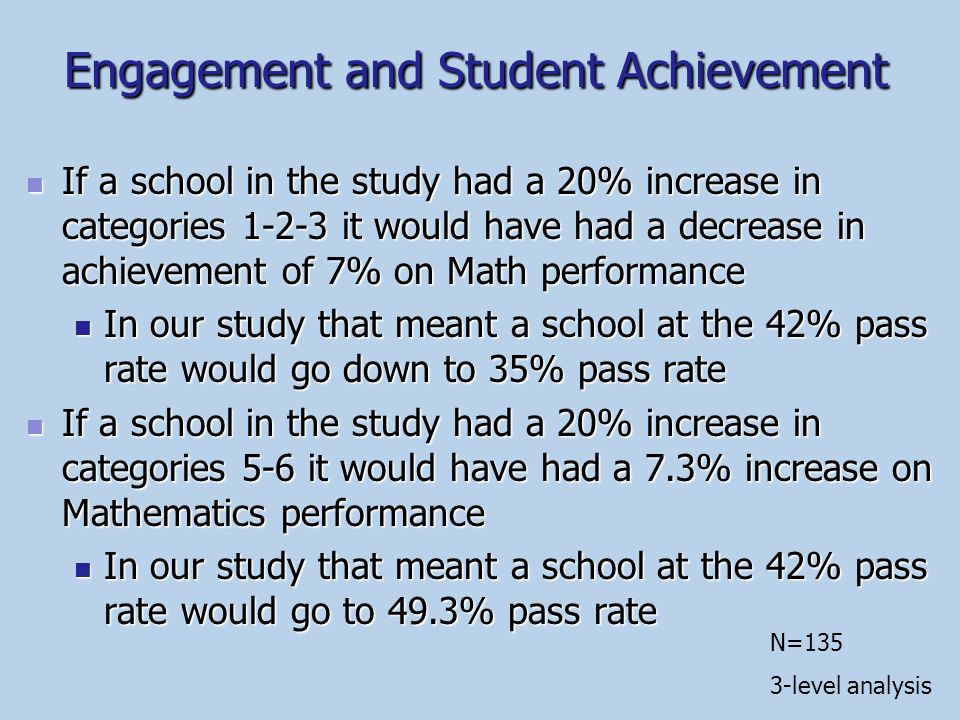 Engagement and Student Achievement