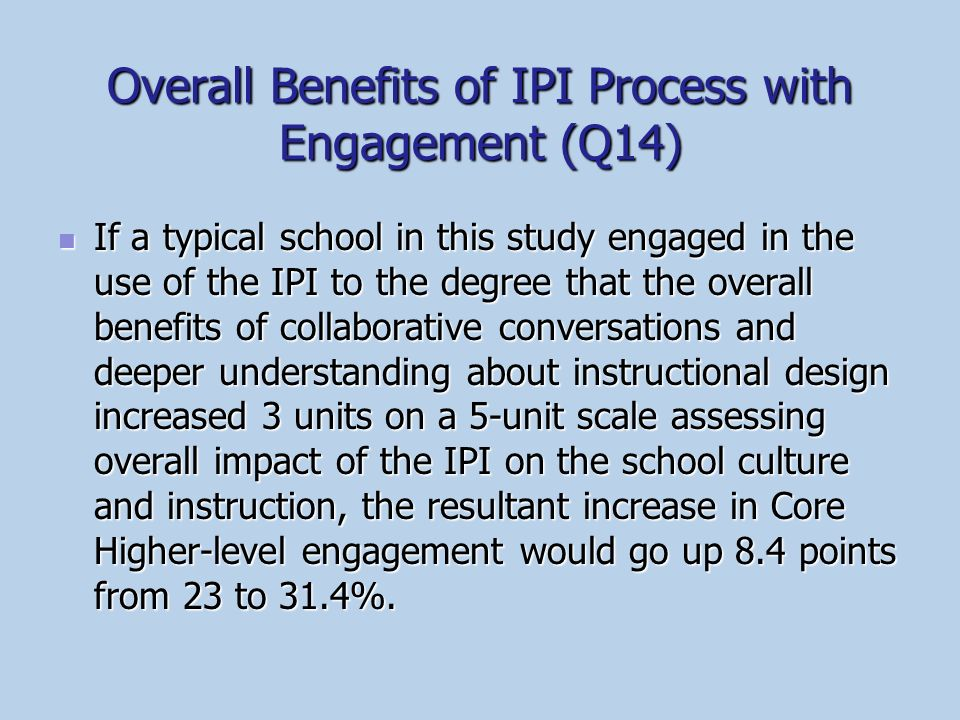 Overall Benefits of IPI Process with Engagement (Q14)