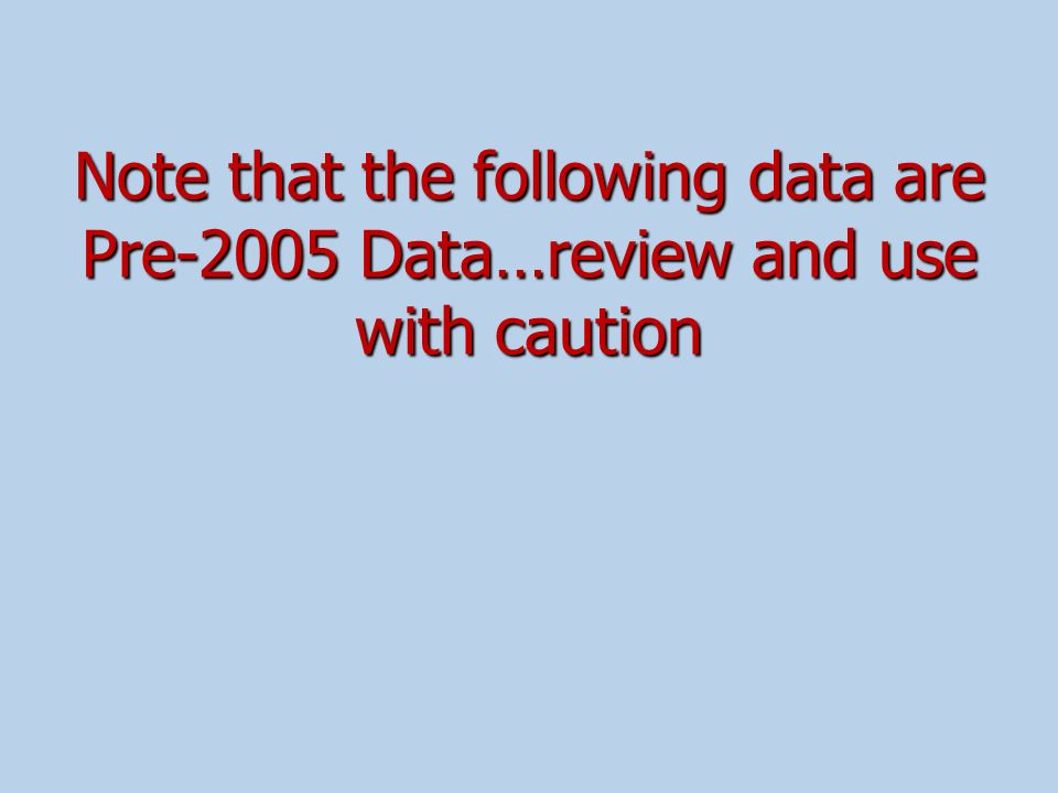 Note that the following data are Pre-2005 Data…review and use with caution