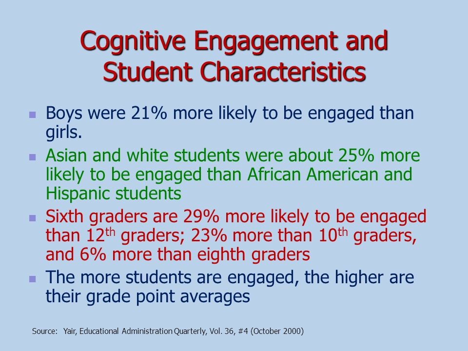 Cognitive Engagement and Student Characteristics