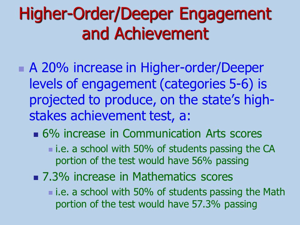 Higher-Order/Deeper Engagement and Achievement