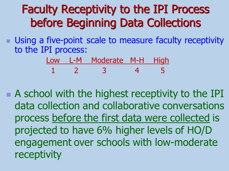Faculty Receptivity to the IPI Process before Beginning Data Collections