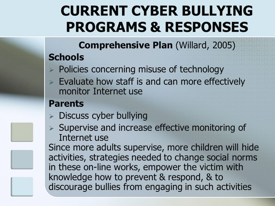 CURRENT CYBER BULLYING PROGRAMS & RESPONSES