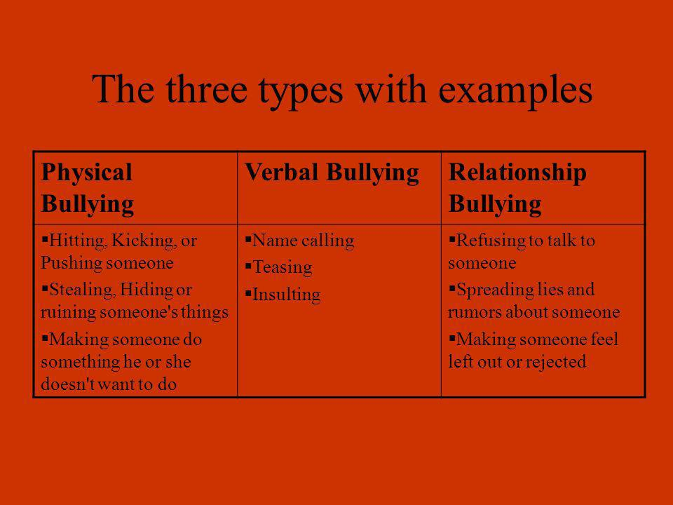The three types with examples