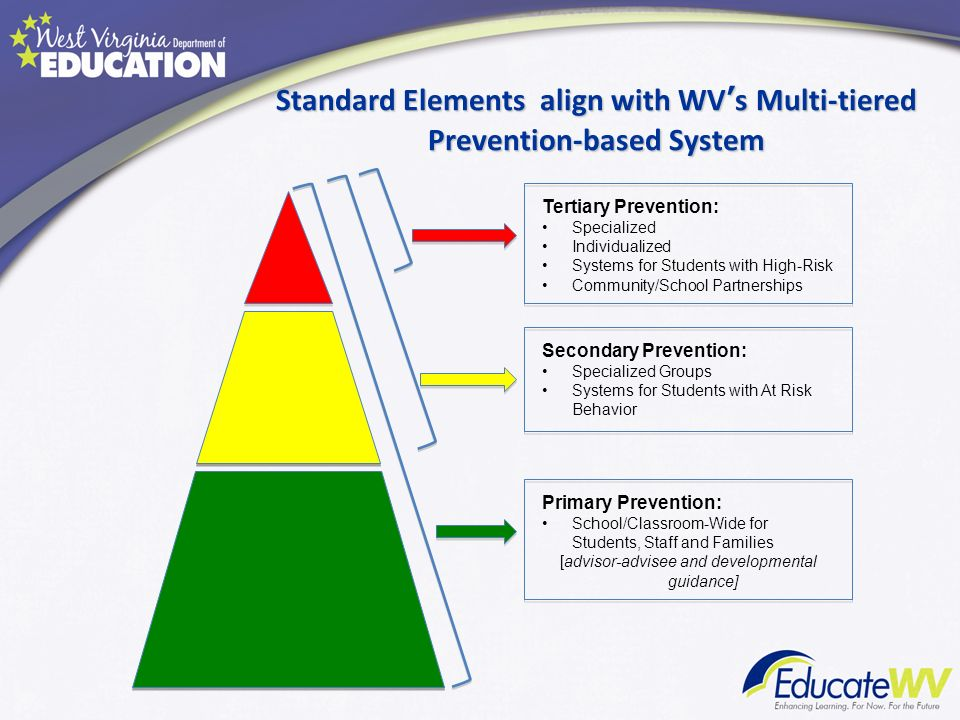 Standard Elements align with WV's Multi-tiered Prevention-based System