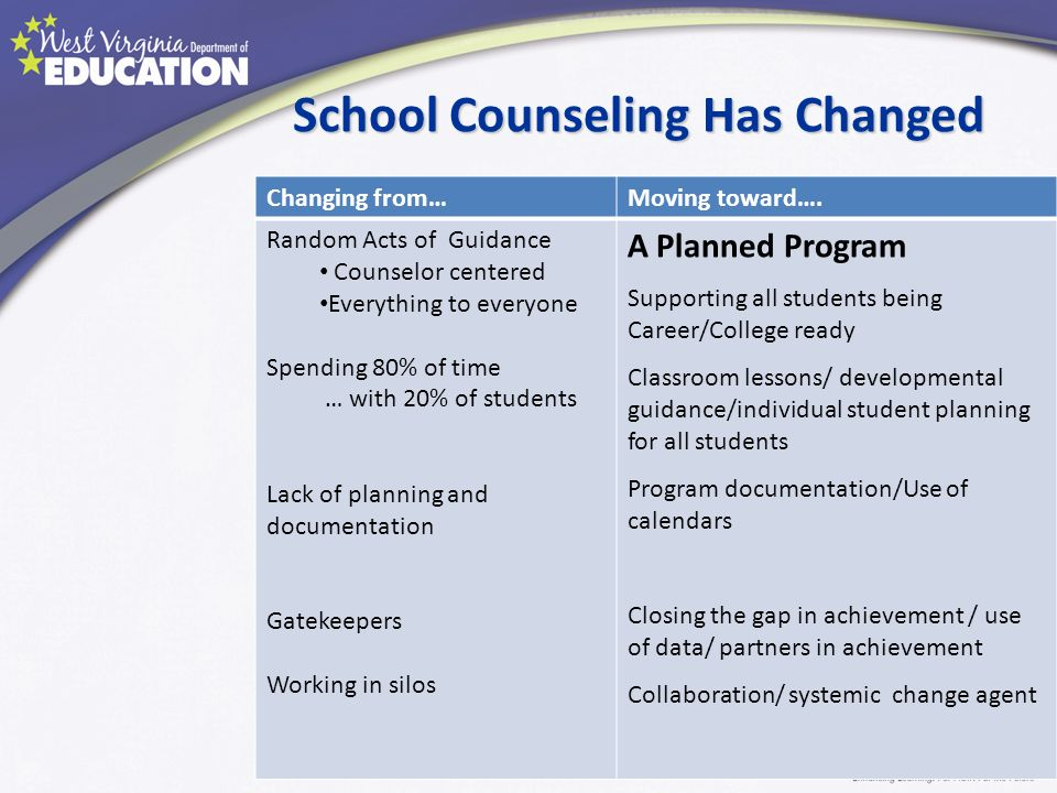 School Counseling Has Changed