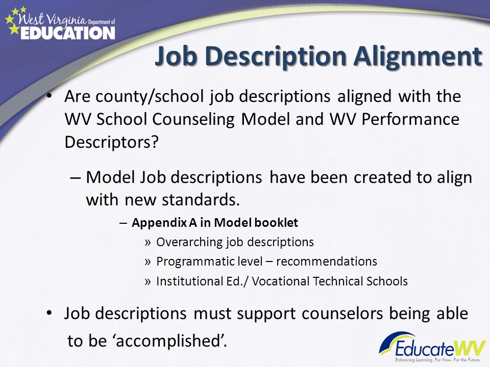 Implementing The New School Counselor Evaluation - Ppt Download