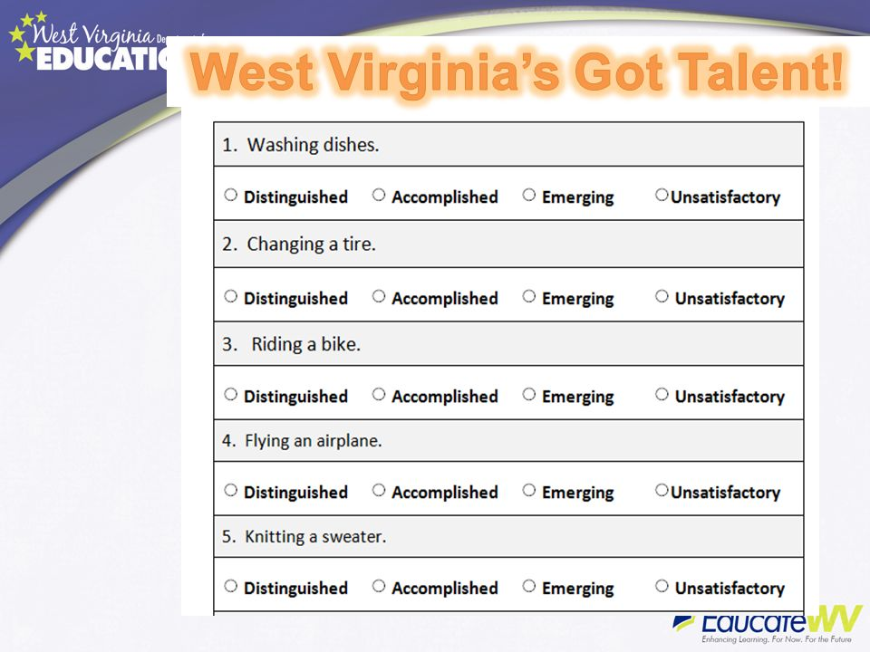 West Virginia's Got Talent!