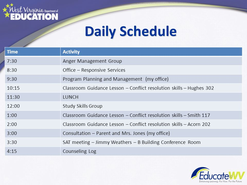Daily Schedule Time Activity 7:30 Anger Management Group 8:30
