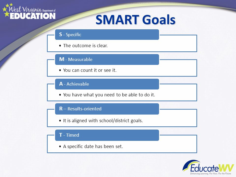 SMART Goals S - Specific M - Measurable R – Results-oriented