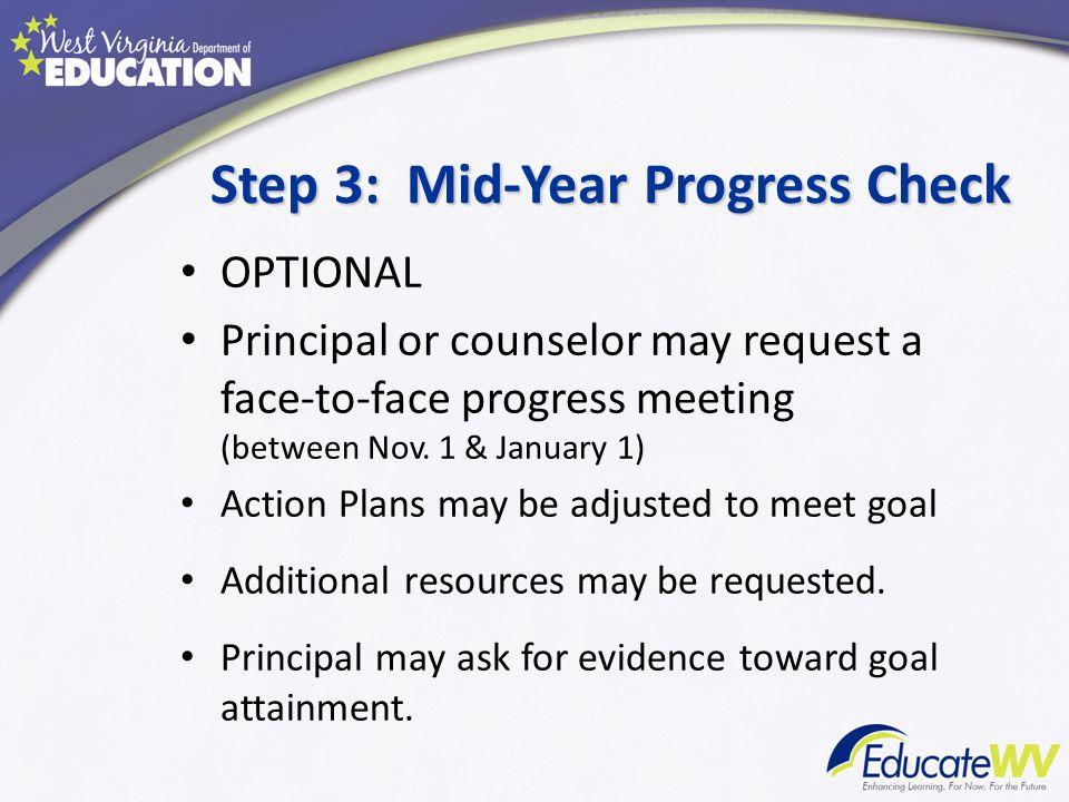 Step 3: Mid-Year Progress Check
