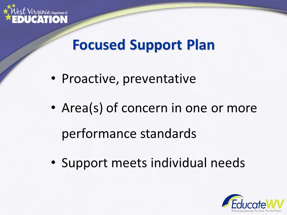 Focused Support Plan Proactive, preventative