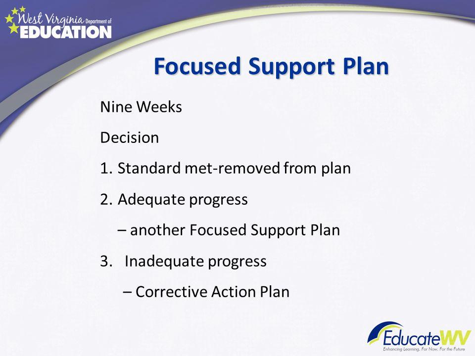 Focused Support Plan Nine Weeks Decision