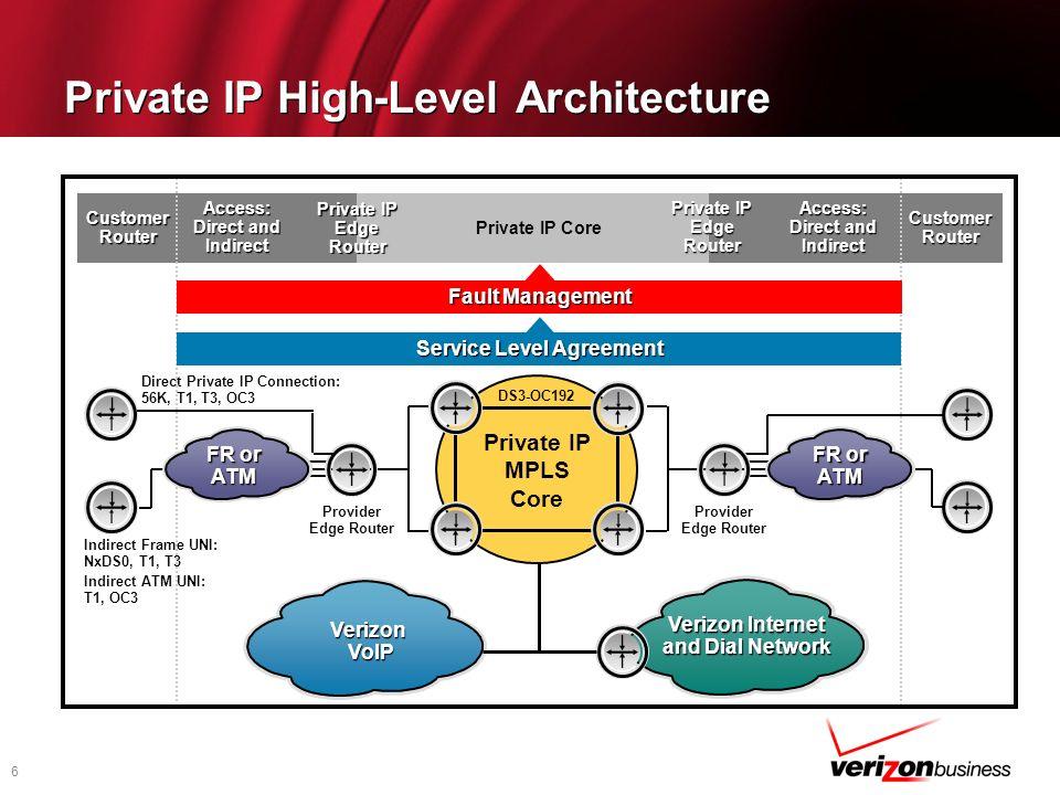 Private IP High-Level Architecture