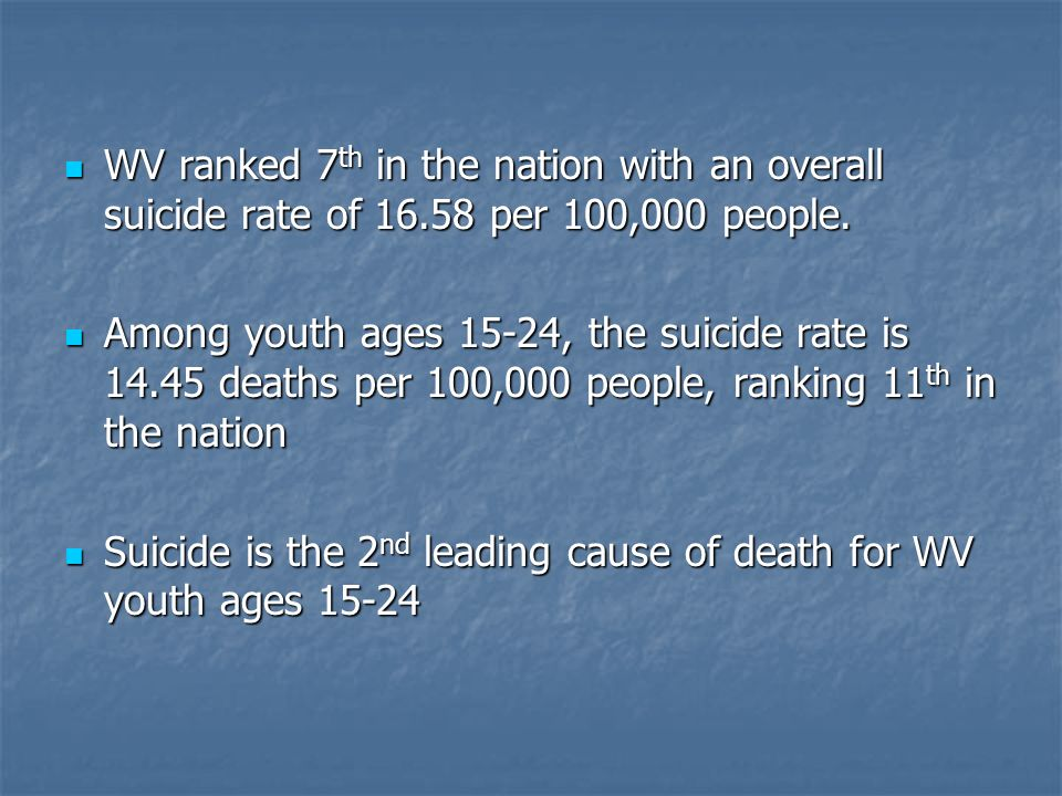 Suicide is the 2nd leading cause of death for WV youth ages 15-24