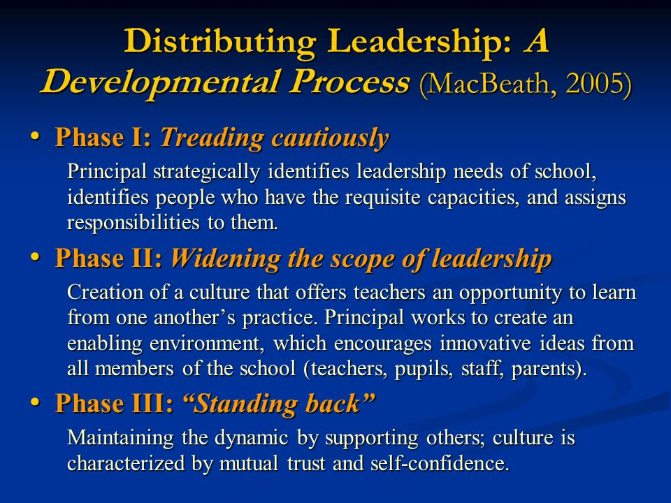 Distributing Leadership: A Developmental Process (MacBeath, 2005)
