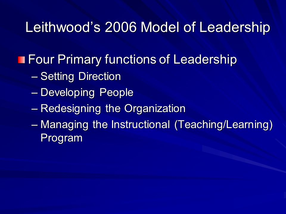 Leithwood's 2006 Model of Leadership
