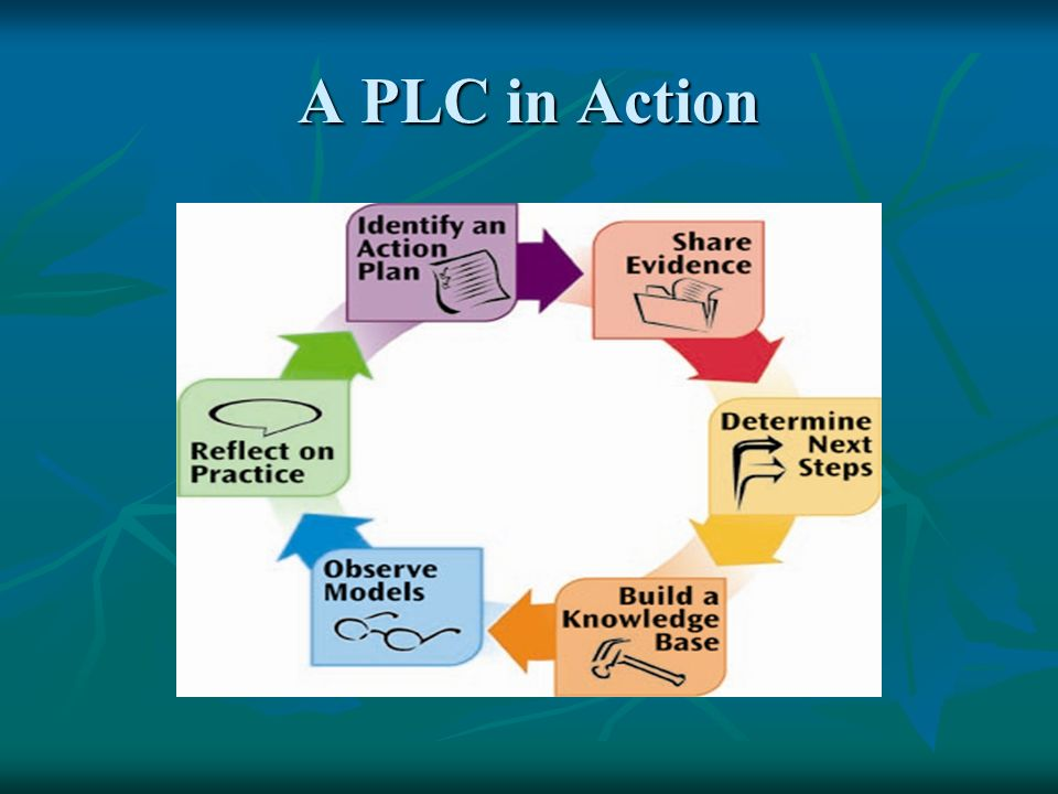 A PLC in Action