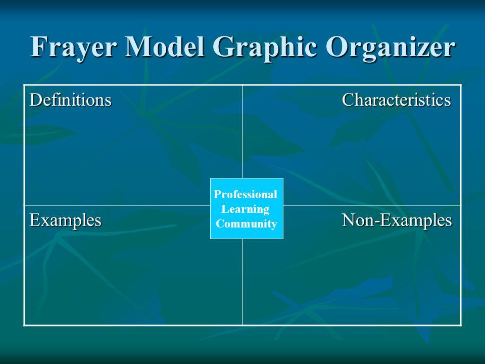 Frayer Model Graphic Organizer