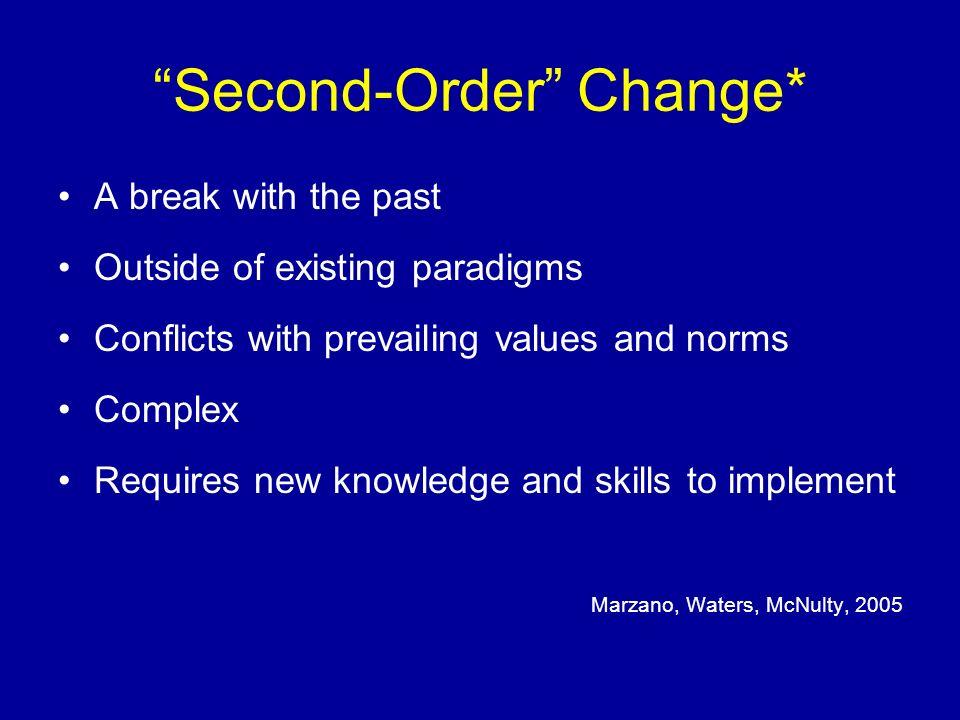 Second-Order Change*