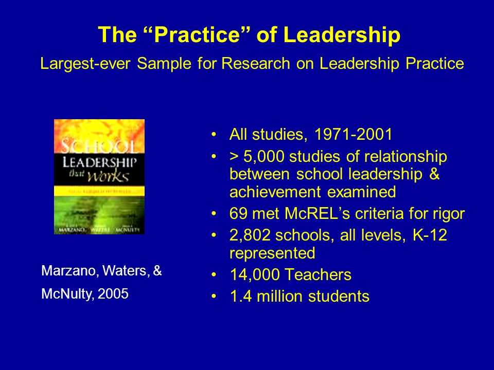 The Practice of Leadership Largest-ever Sample for Research on Leadership Practice